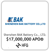 Shenzhen BAK Battery Co., LTD.